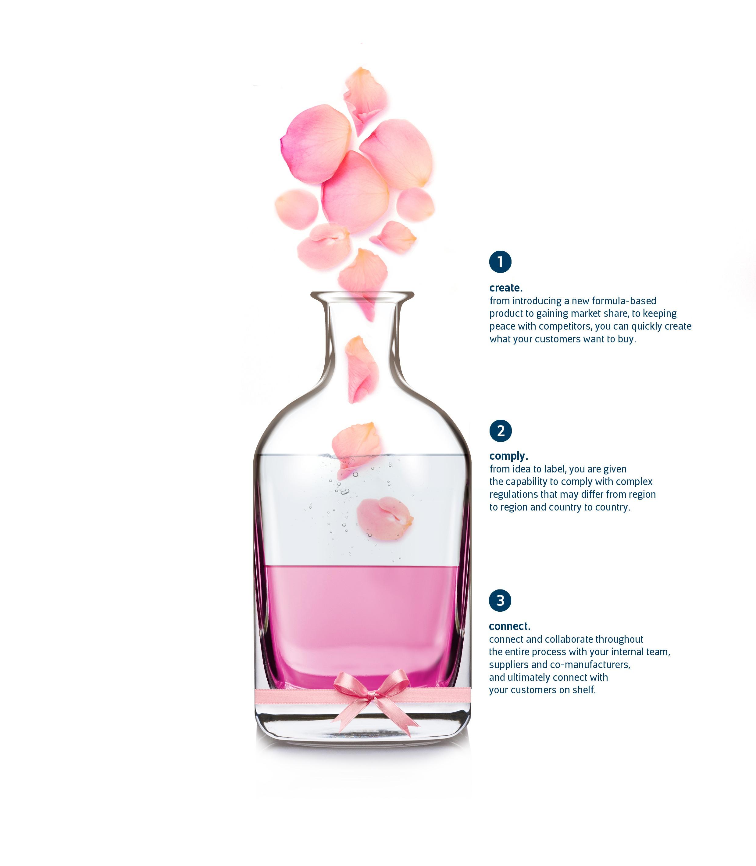 selerant_希乐仑产品生命周期管理软件-PLM-香水制造商